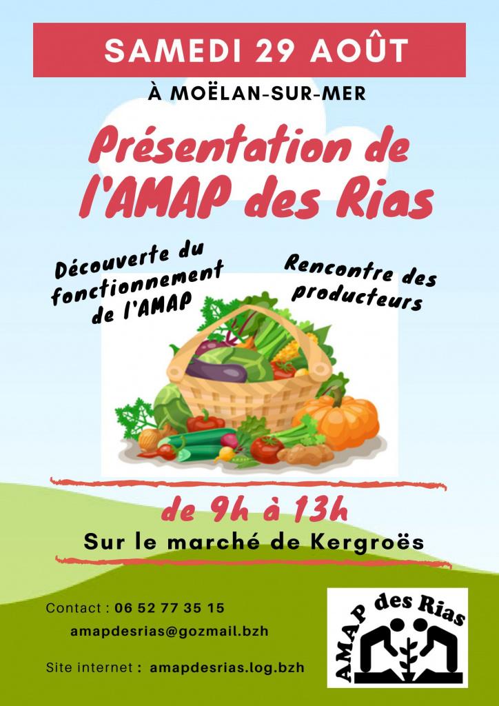 Présentation de l'AMAP des Rias